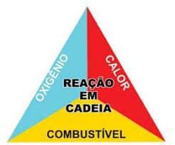 tetraedro-do-fogo