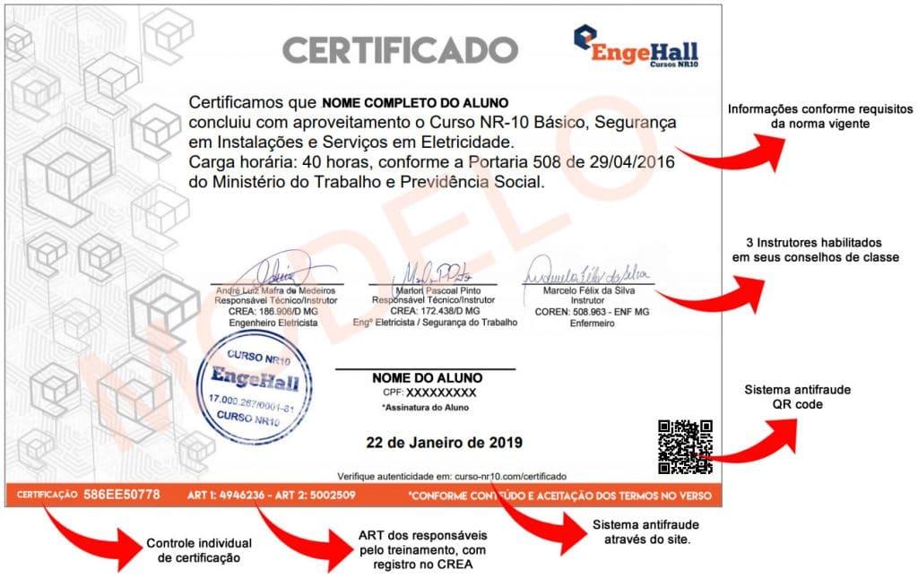 Certificado Curso NR10 Engehall 2